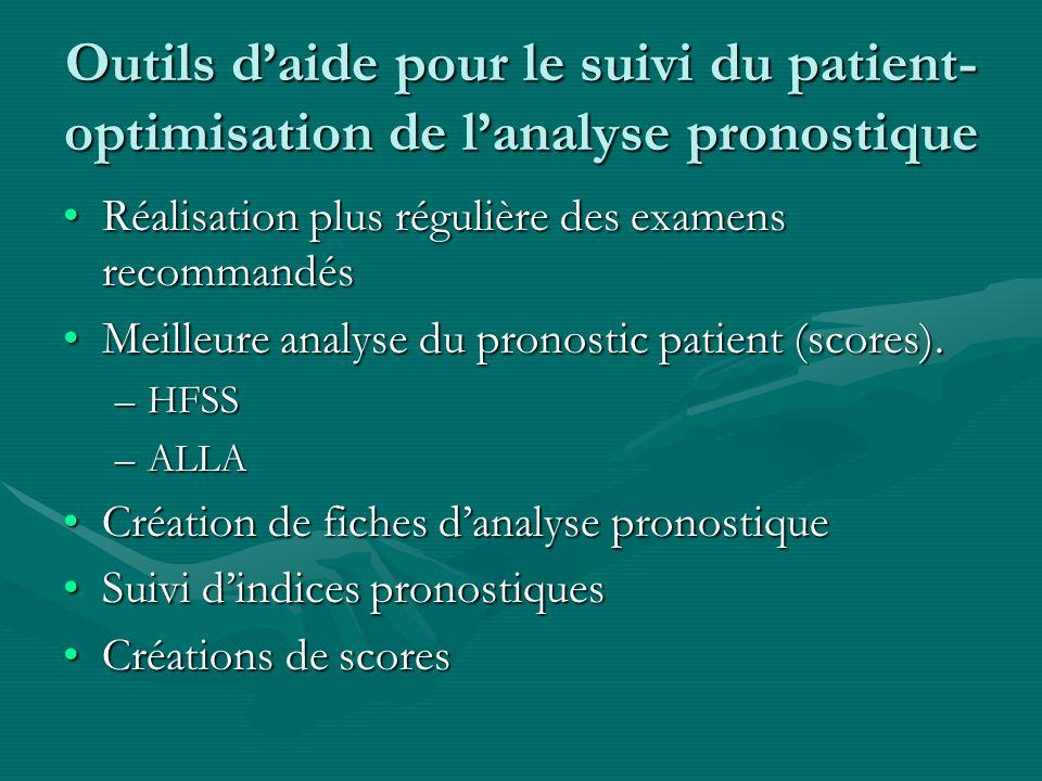 Outils d'aide pour le suivi du patient- optimisation de l'analyse pronostique