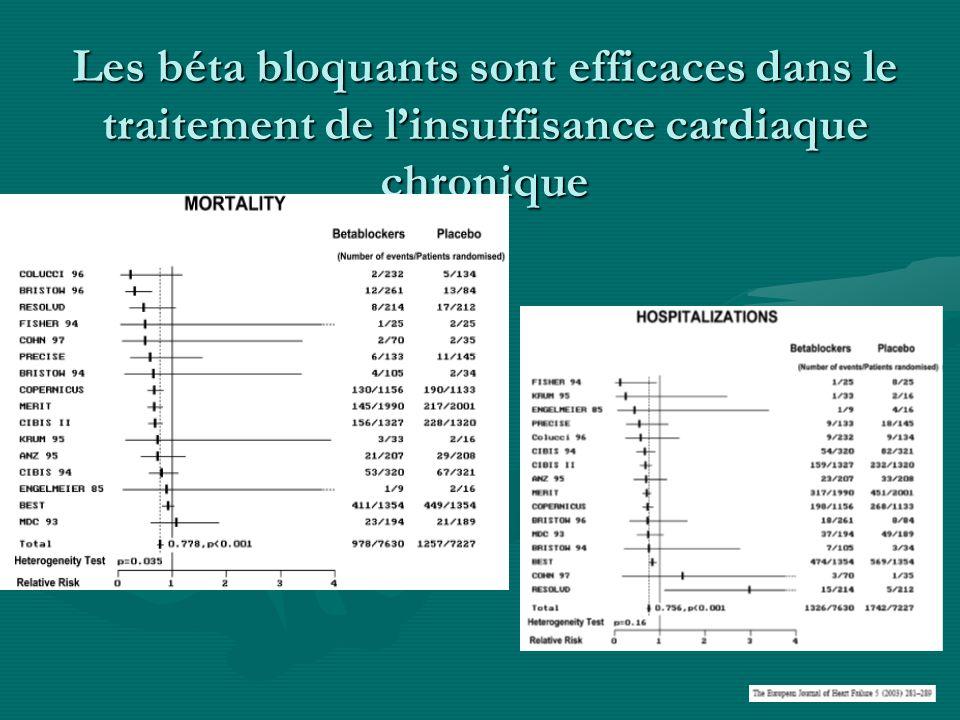Les béta bloquants sont efficaces dans le traitement de l'insuffisance cardiaque chronique