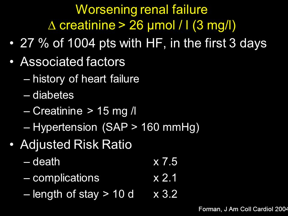 Worsening renal failure  creatinine > 26 µmol / l (3 mg/l)