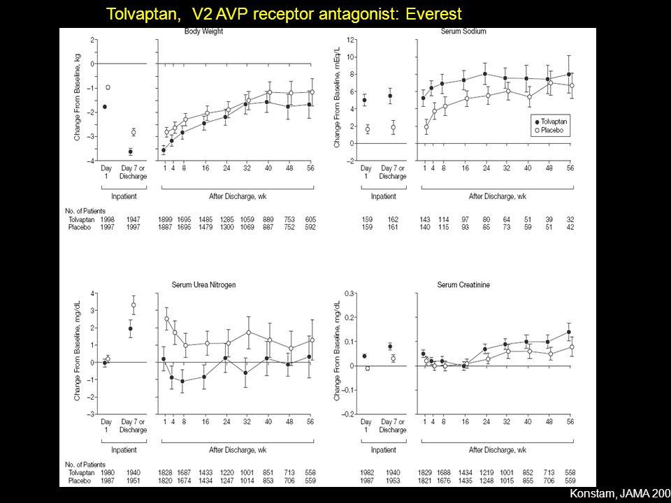 Tolvaptan, V2 AVP receptor antagonist: Everest