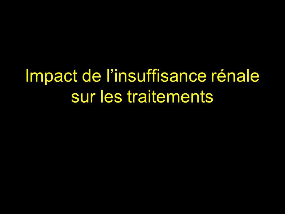 Impact de l'insuffisance rénale sur les traitements