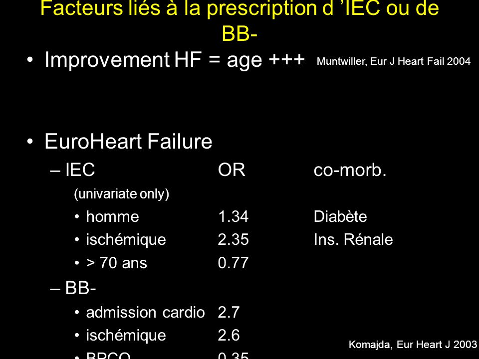 Facteurs liés à la prescription d 'IEC ou de BB-