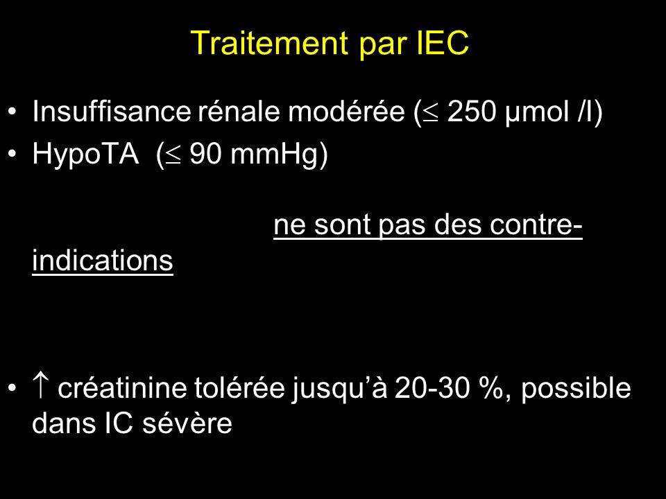 Traitement par IEC Insuffisance rénale modérée ( 250 µmol /l)