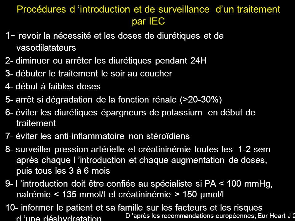 Procédures d 'introduction et de surveillance d'un traitement par IEC