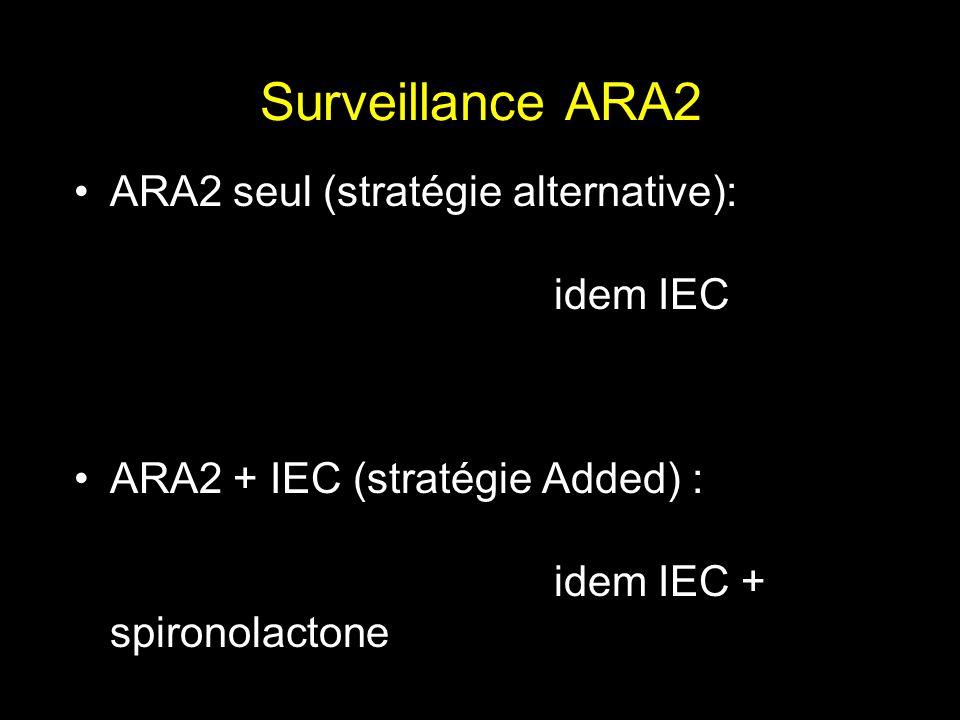 Surveillance ARA2 ARA2 seul (stratégie alternative): idem IEC