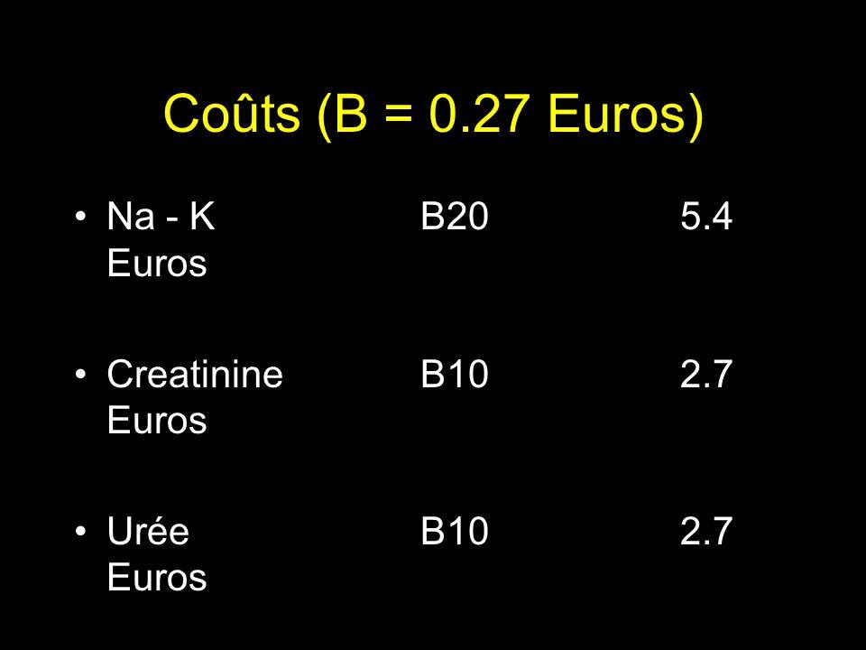 Coûts (B = 0.27 Euros) Na - K B20 5.4 Euros Creatinine B10 2.7 Euros