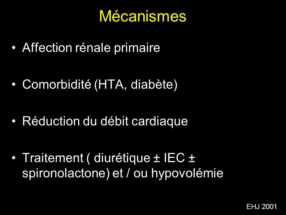 Mécanismes Affection rénale primaire Comorbidité (HTA, diabète)