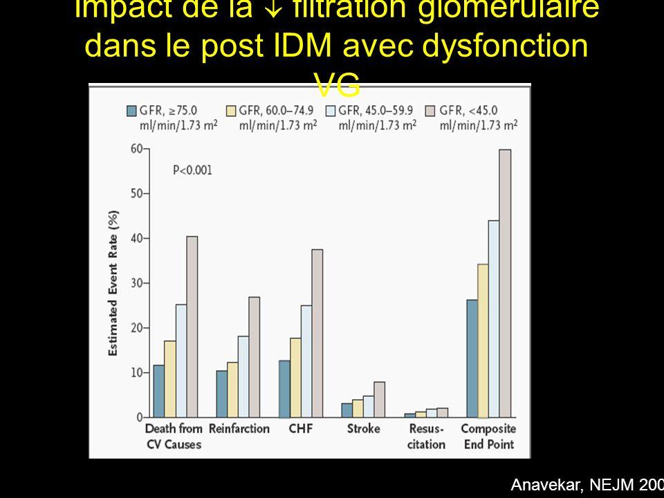 Impact de la  filtration glomérulaire dans le post IDM avec dysfonction VG