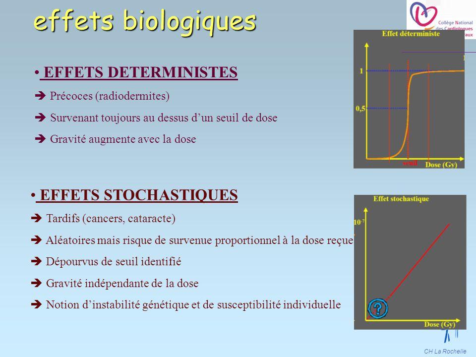 effets biologiques EFFETS DETERMINISTES EFFETS STOCHASTIQUES 11