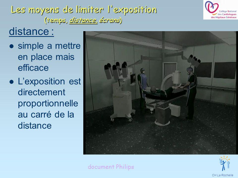 Les moyens de limiter l exposition (temps, distance, écrans)
