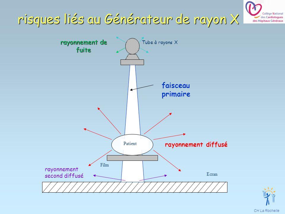 risques liés au Générateur de rayon X