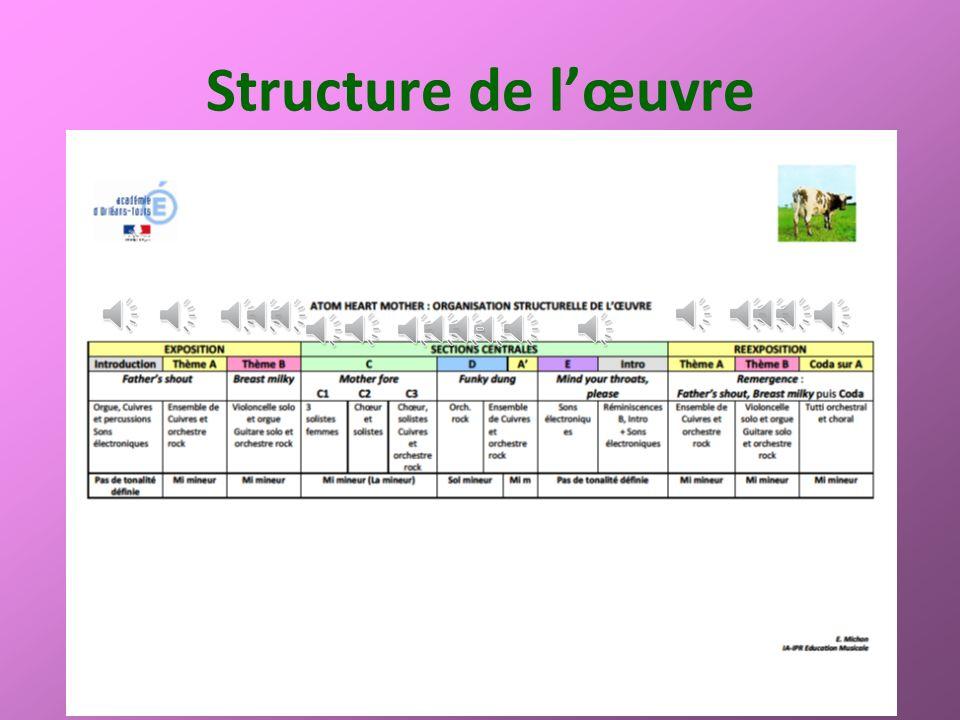 Structure de l'œuvre