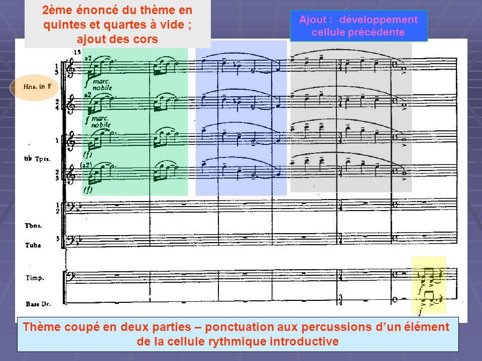 - 2ème énoncé du thème en quintes et quartes à vide ; ajout des cors