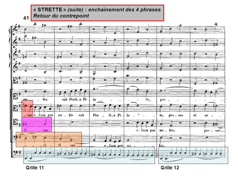 « STRETTE » (suite) : enchainement des 4 phrases Retour du contrepoint