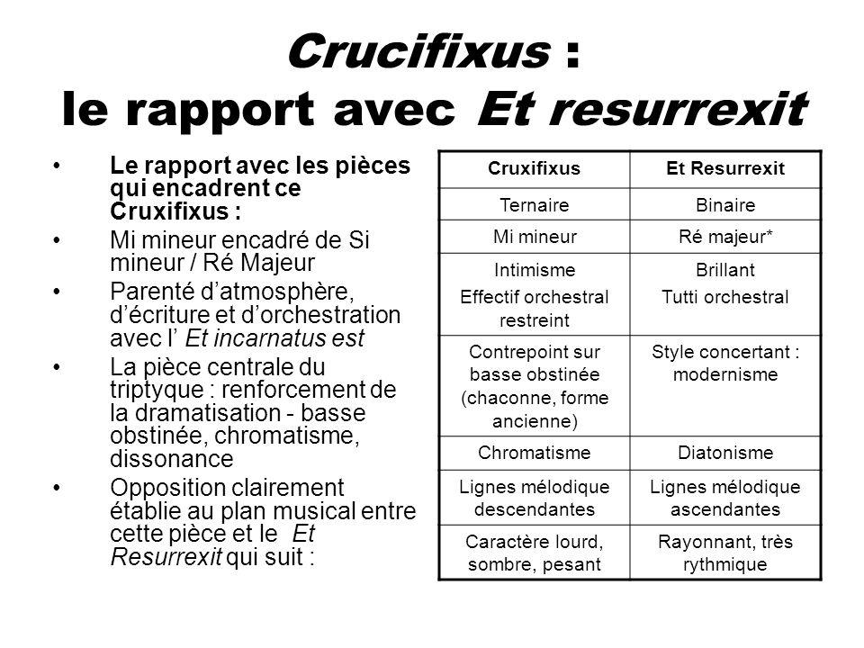 Crucifixus : le rapport avec Et resurrexit