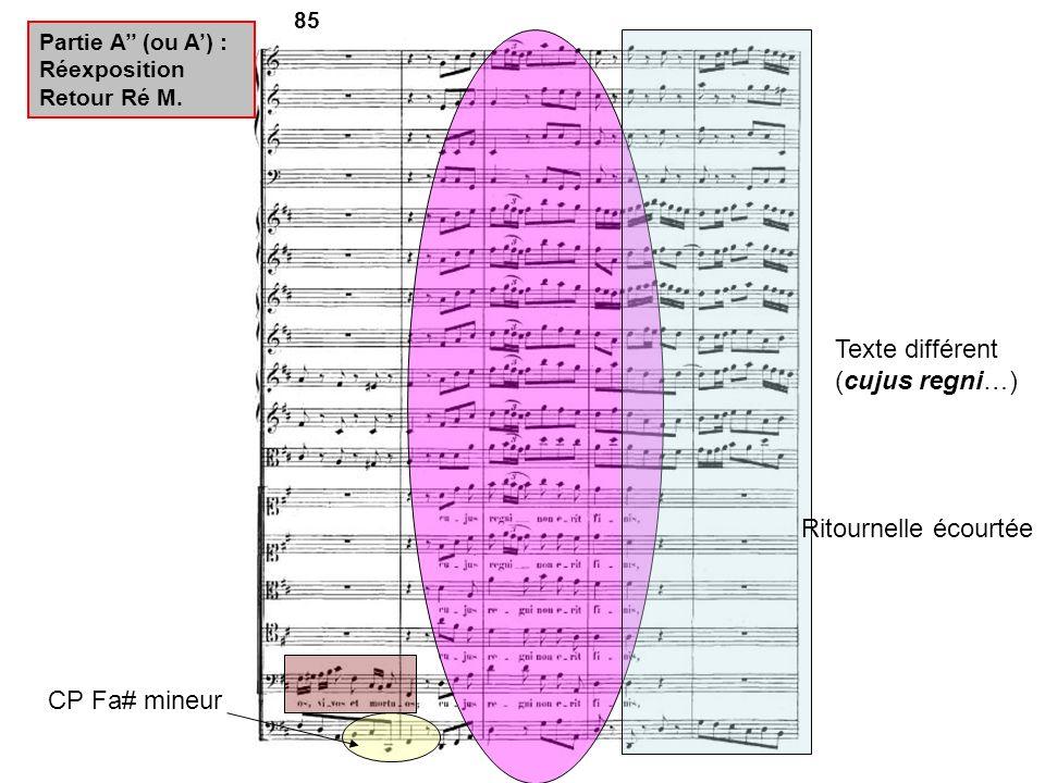Texte différent (cujus regni…) Ritournelle écourtée CP Fa# mineur 85
