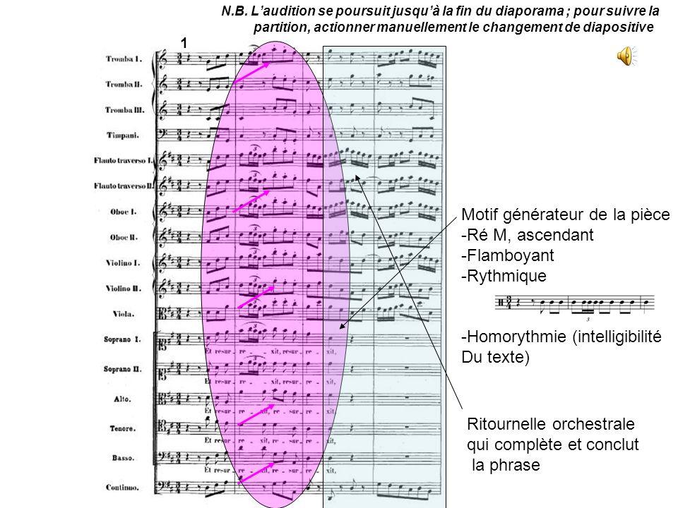 Motif générateur de la pièce Ré M, ascendant Flamboyant Rythmique