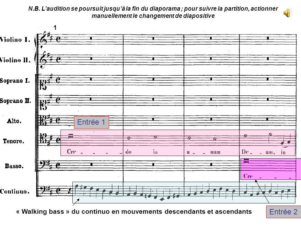N.B. L'audition se poursuit jusqu'à la fin du diaporama ; pour suivre la partition, actionner manuellement le changement de diapositive