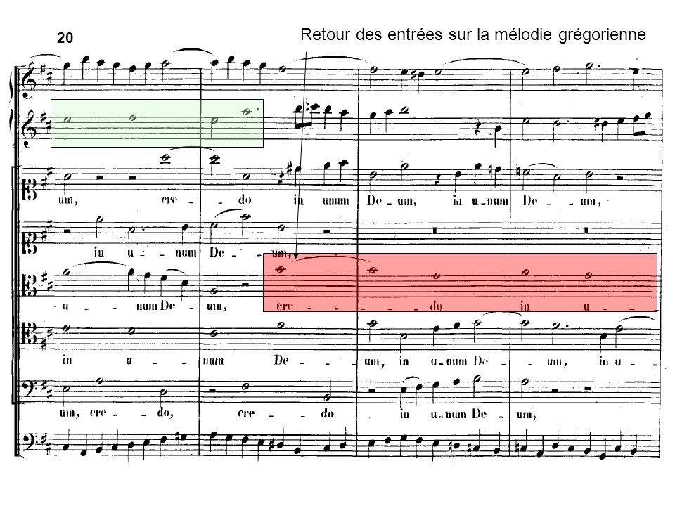 Retour des entrées sur la mélodie grégorienne