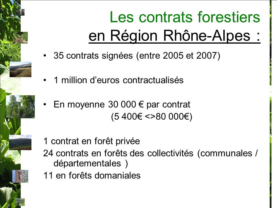Les contrats forestiers en Région Rhône-Alpes :