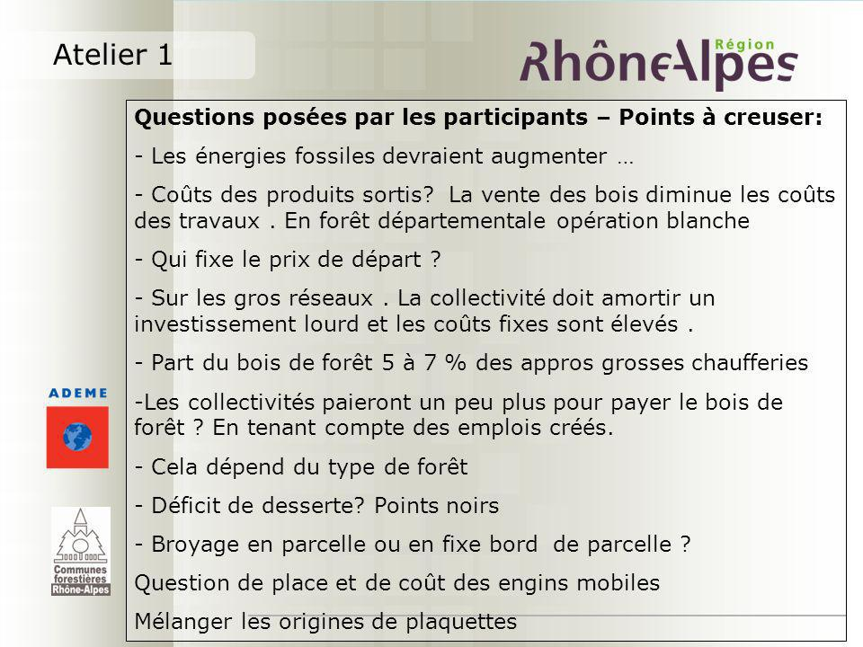 Atelier 1 Questions posées par les participants – Points à creuser: