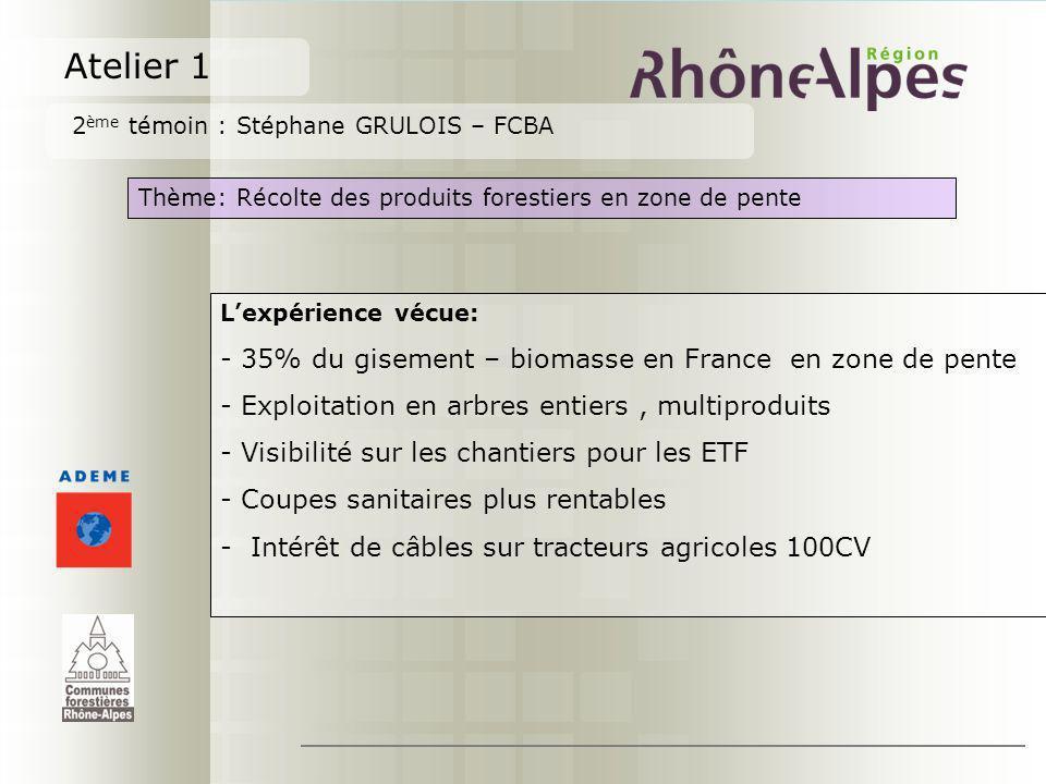 Atelier 1 - 35% du gisement – biomasse en France en zone de pente