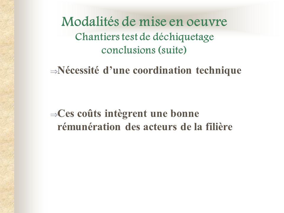 Modalités de mise en oeuvre Chantiers test de déchiquetage conclusions (suite)