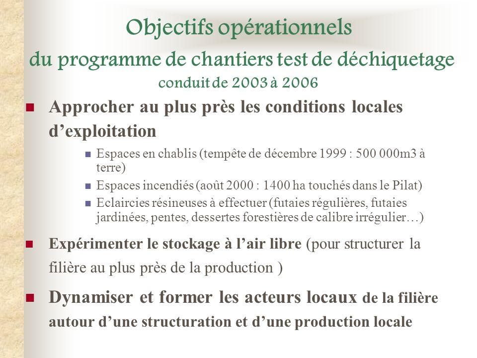Objectifs opérationnels du programme de chantiers test de déchiquetage conduit de 2003 à 2006