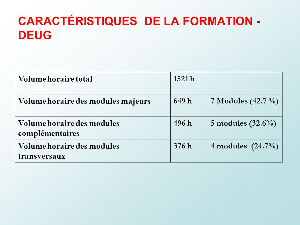 CARACTÉRISTIQUES DE LA FORMATION - DEUG