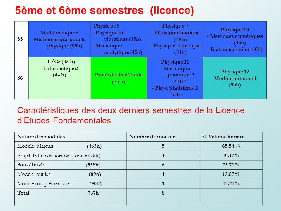 5ème et 6ème semestres (licence)