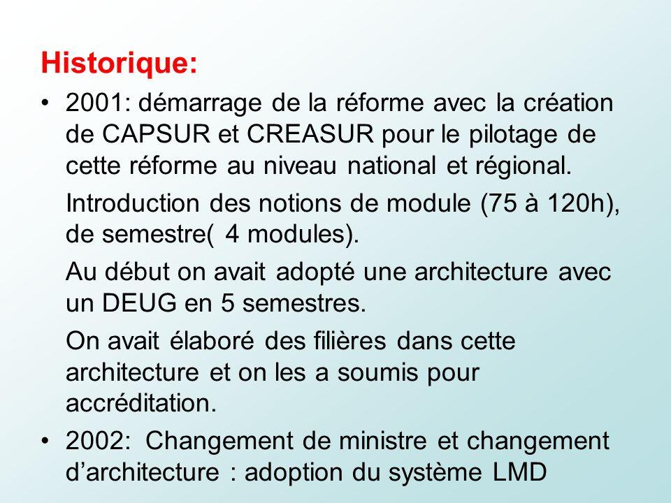 Historique: 2001: démarrage de la réforme avec la création de CAPSUR et CREASUR pour le pilotage de cette réforme au niveau national et régional.