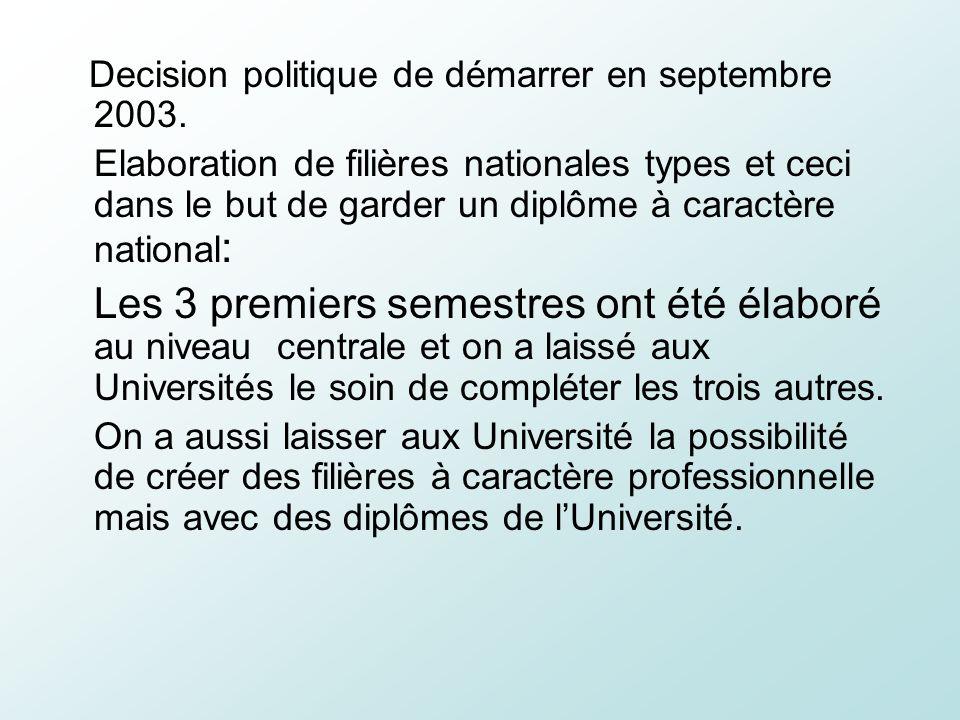 Decision politique de démarrer en septembre 2003.