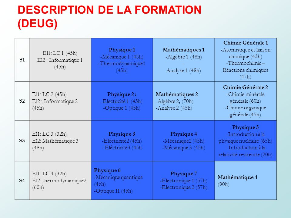 DESCRIPTION DE LA FORMATION (DEUG)