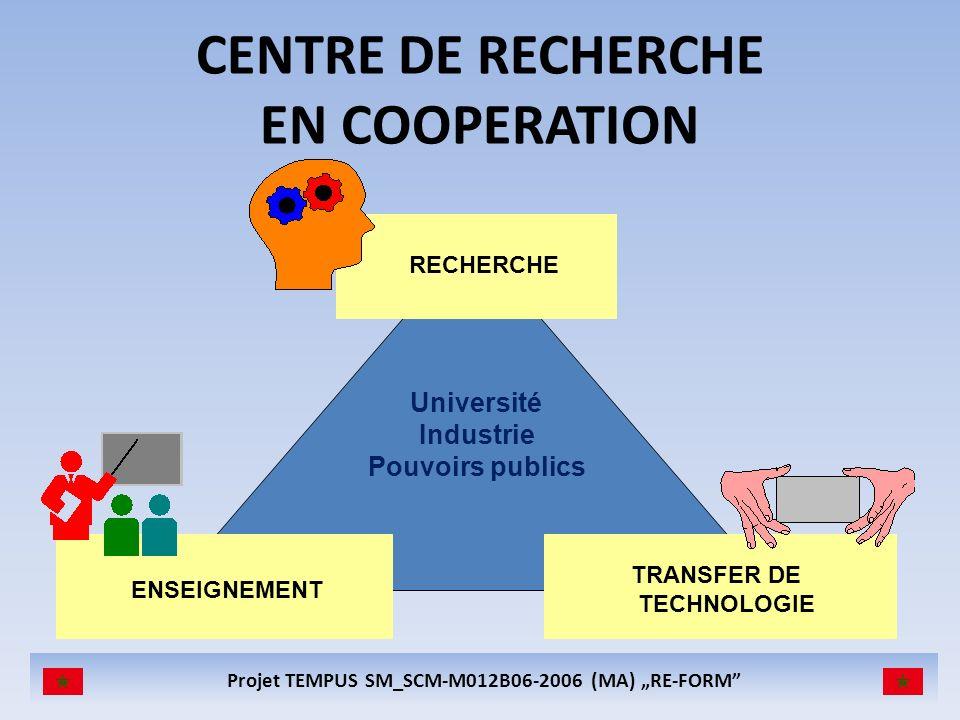 CENTRE DE RECHERCHE EN COOPERATION