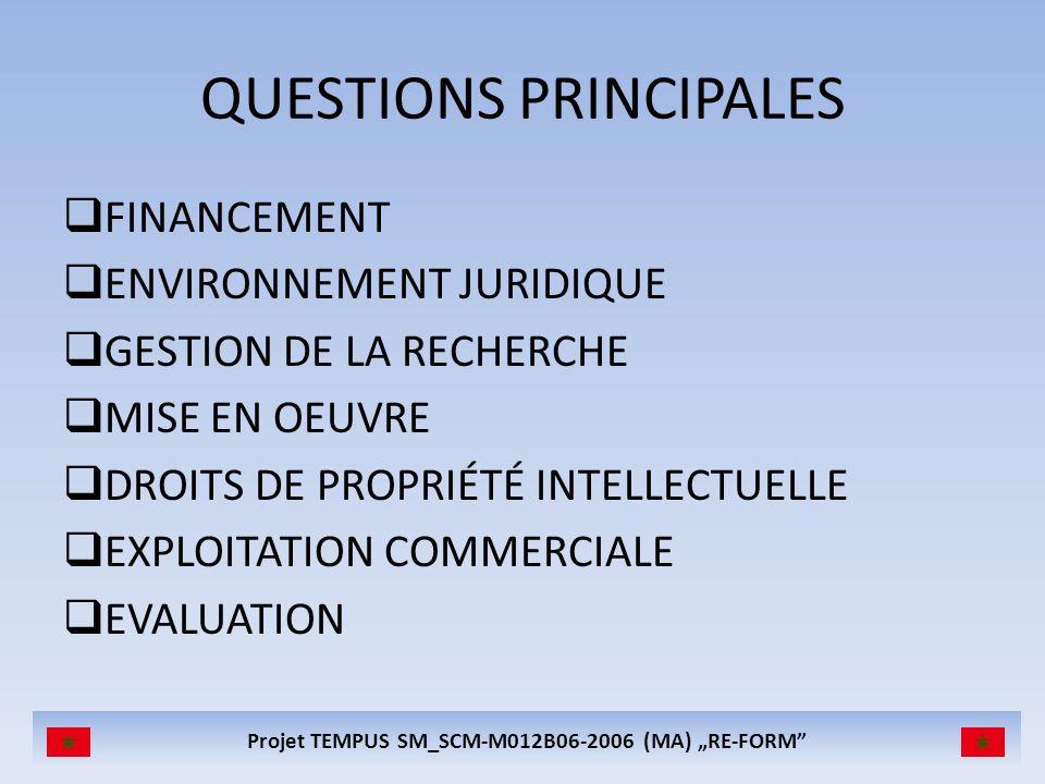 QUESTIONS PRINCIPALES
