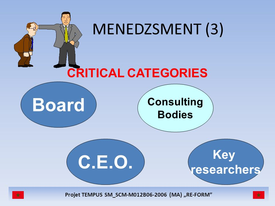 Board C.E.O. MENEDZSMENT (3) CRITICAL CATEGORIES Key researchers