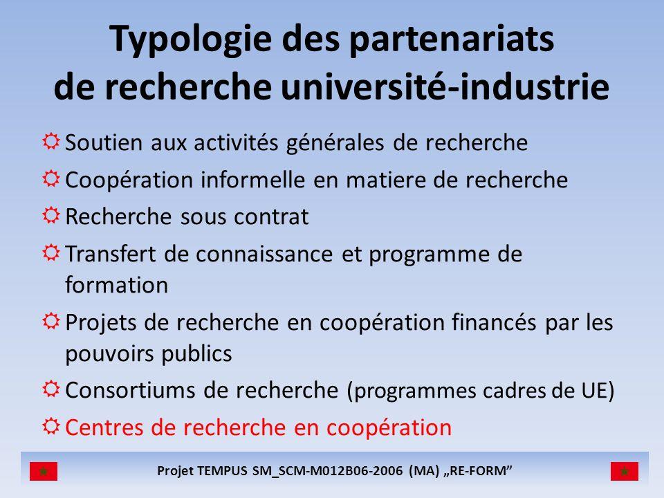 Typologie des partenariats de recherche université-industrie