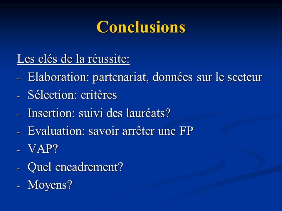 Conclusions Les clés de la réussite: