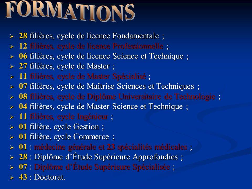 FORMATIONS 28 filières, cycle de licence Fondamentale ;