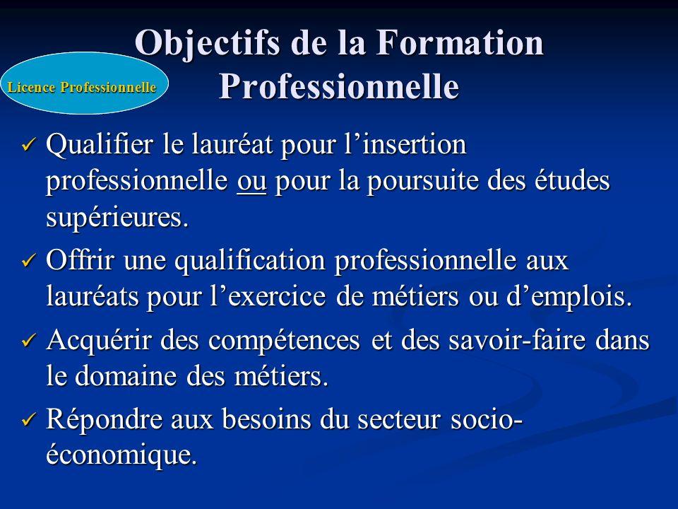 Objectifs de la Formation Professionnelle