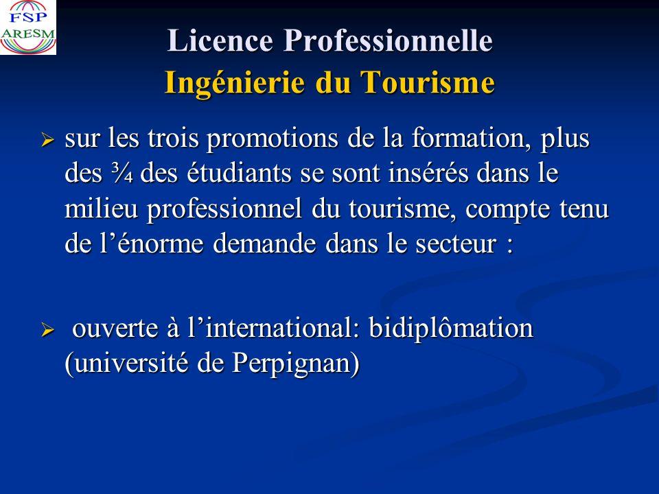 Licence Professionnelle Ingénierie du Tourisme