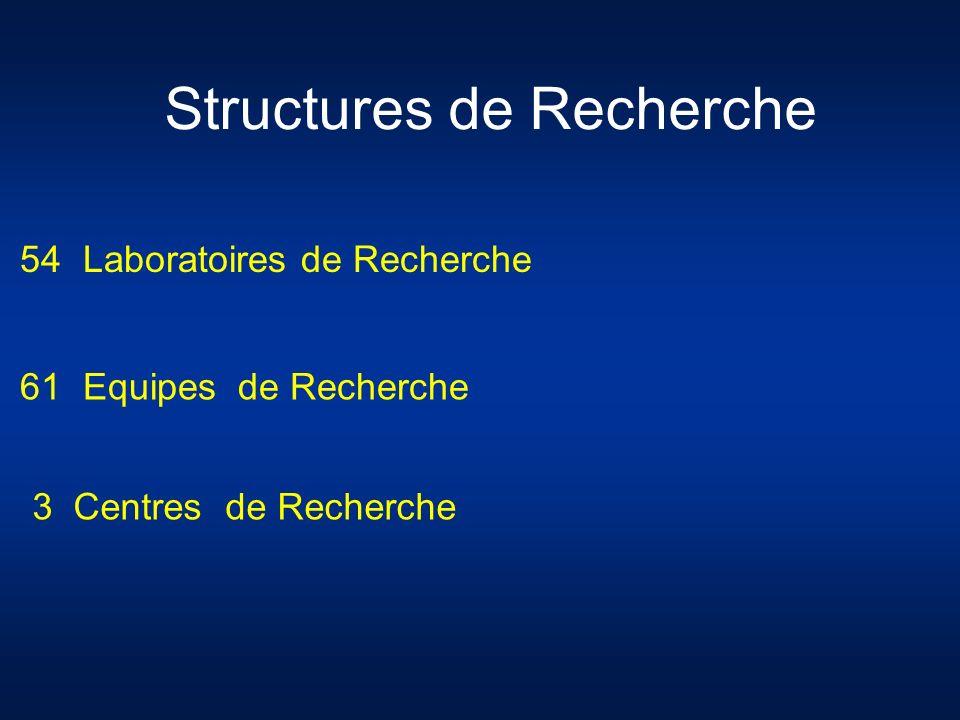 Structures de Recherche