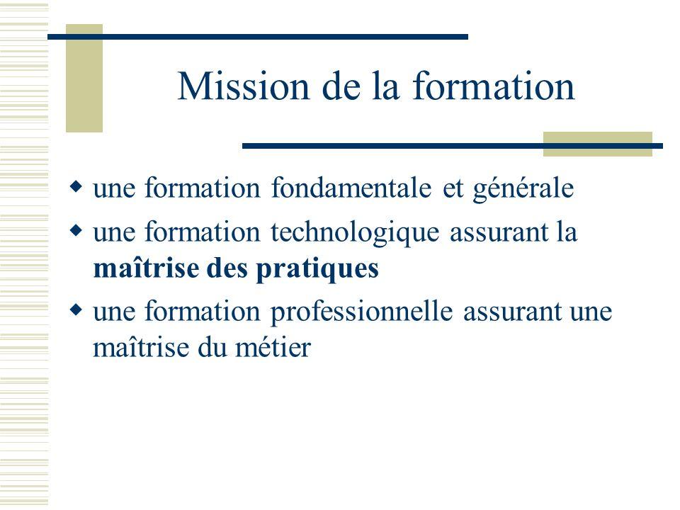 Mission de la formation
