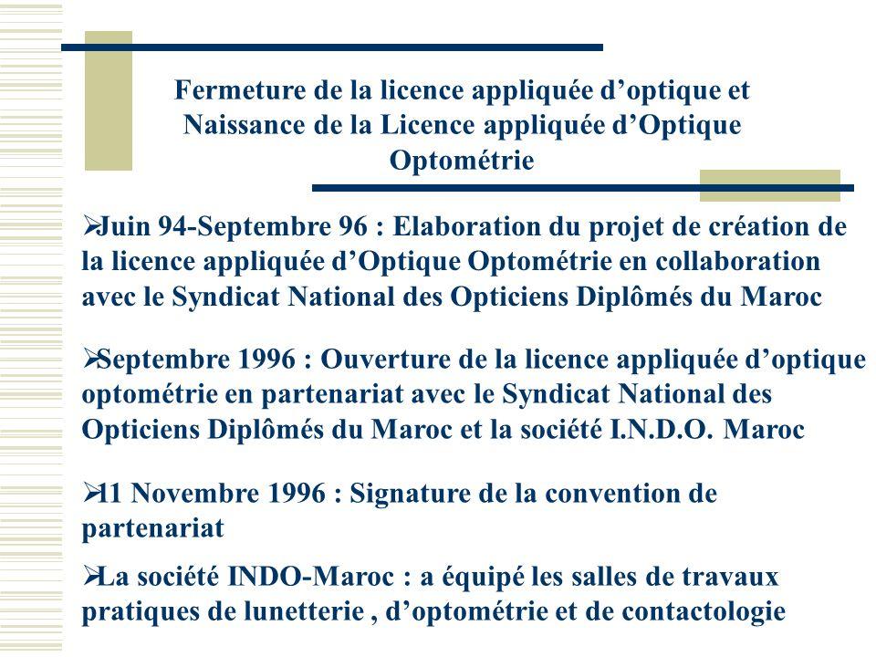 Fermeture de la licence appliquée d'optique et Naissance de la Licence appliquée d'Optique Optométrie