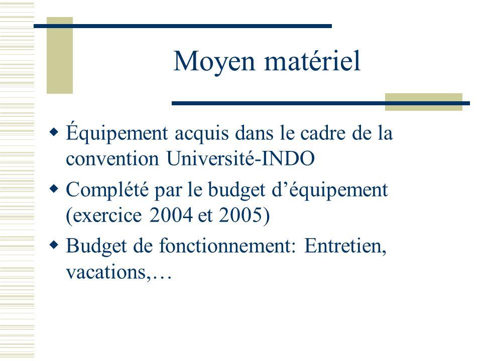 Moyen matérielÉquipement acquis dans le cadre de la convention Université-INDO. Complété par le budget d'équipement (exercice 2004 et 2005)
