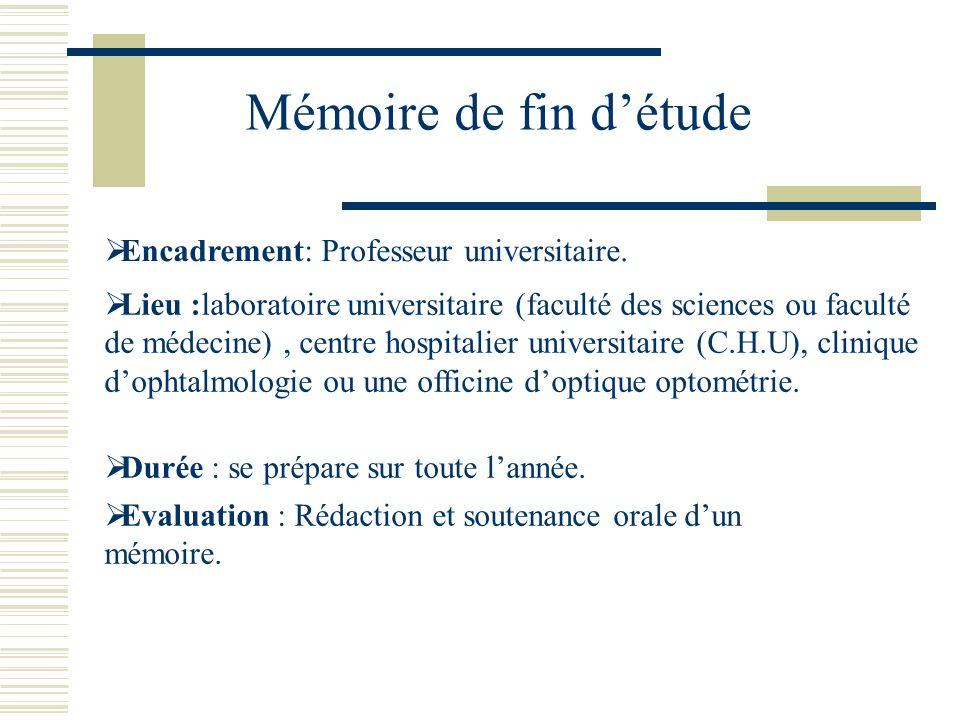 Mémoire de fin d'étude Encadrement: Professeur universitaire.