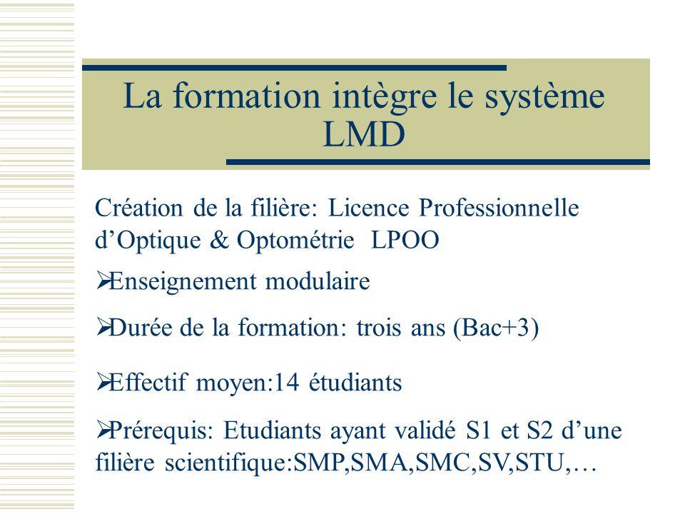La formation intègre le système LMD