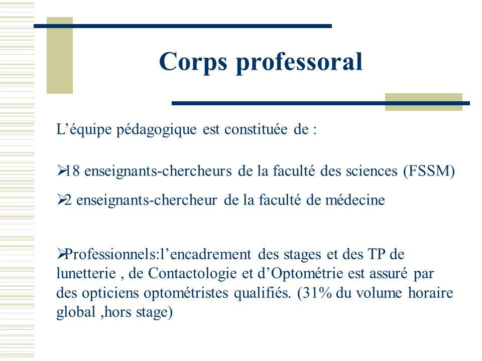 Corps professoral L'équipe pédagogique est constituée de :