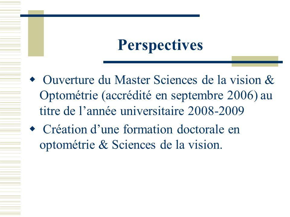 PerspectivesOuverture du Master Sciences de la vision & Optométrie (accrédité en septembre 2006) au titre de l'année universitaire 2008-2009.