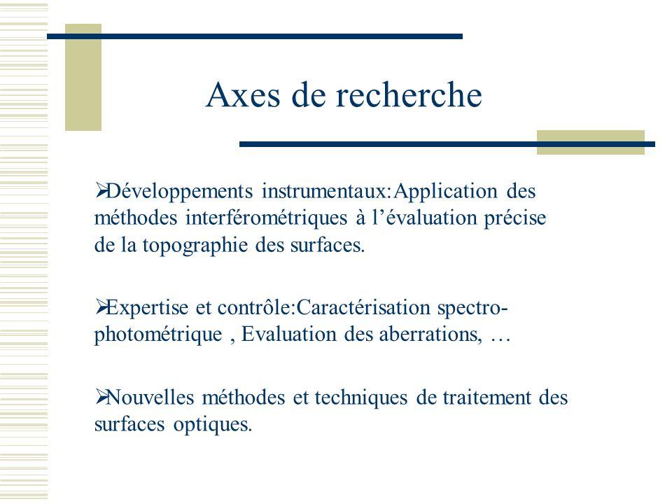 Axes de rechercheDéveloppements instrumentaux:Application des méthodes interférométriques à l'évaluation précise de la topographie des surfaces.
